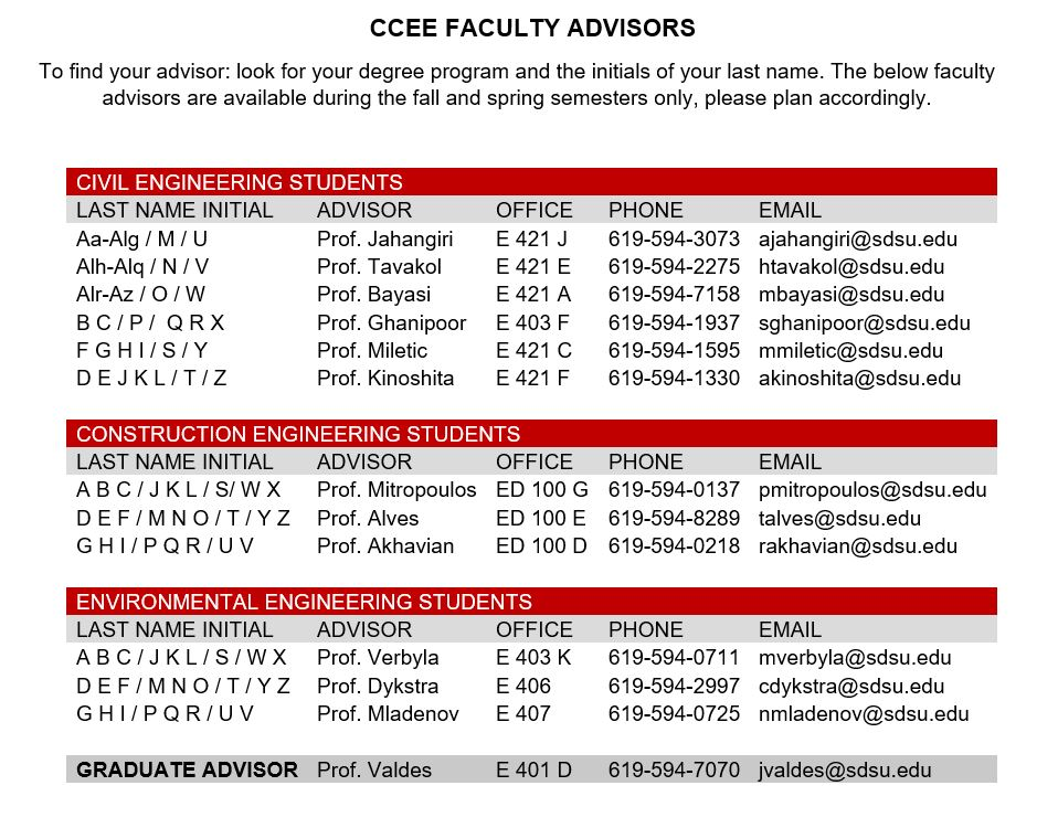 CCEE Faculty Advisors